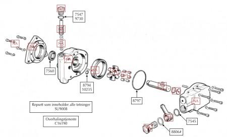 Servopumpe og hydraulikk